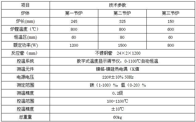 TQ-3A 碳氢元素分析仪 元素测定仪-鹤壁市淇天仪器仪表有限公司.