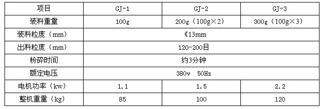 GJ 系列 密封式化驗制樣粉碎機|破碎制樣系列-鶴壁市淇天儀器儀表有限公司.